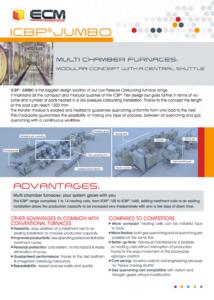 ICBP® Jumbo Furnace